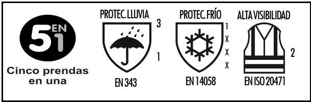 PROTECCION-PARKA-C3735