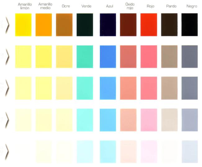Colorante concentrado al agua para te ir pinturas - Tinte para pintura ...